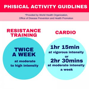 Official Guidelines for Physical Activity for Adults